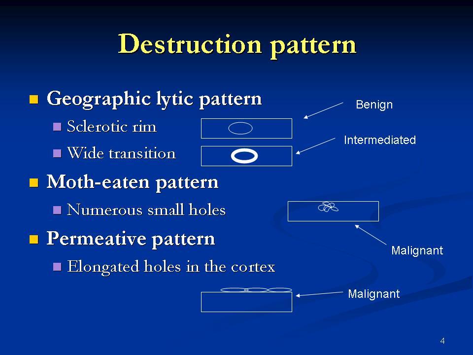 Остеокластома