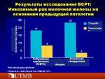 0062-062-rezultaty-issledovanija-bcpt-invazivnyj-rak-molochnoj-zhelezy-na.jpg