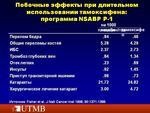 0063-063-pobochnye-effekty-pri-dlitelnom-ispolzovanii-tamoksifena-programma.jpg