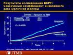 0066-066-rezultaty-issledovanija-bcpt-sovokupnyj-koeffitsient-invazivnogo-raka.jpg