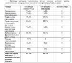 tablica_soglasiya.png