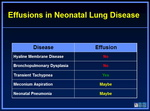 099._effusions_in_neonatal_lung_disease.jpg