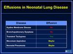 099._effusions_in_neonatal_lung_disease.jpg